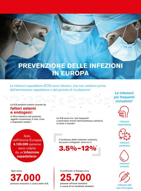Infezioni Ospedaliere Italia: fotografia e analisi dello scenario nazionale