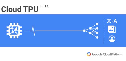 Google releases Cloud TPU machine learning accelerators in beta
