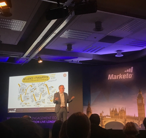 Aligning Sales and Marketing - Marketo Marketing Nation London