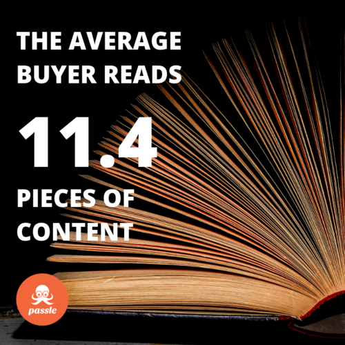 Buyers need content - 4 steps to make sure yours is hitting the mark