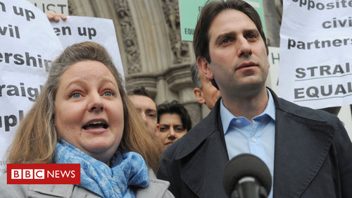 Civil Partnerships - under threat?