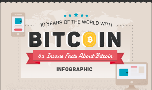 62 Insane Facts About Bitcoin