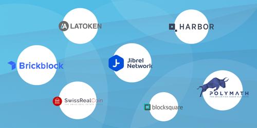 Brickblock - Competitor Analysis: Asset Tokenisation