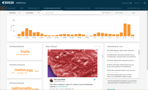 Launch of Safefood.ai – The world's first AI driven Food Safety Intelligence Service