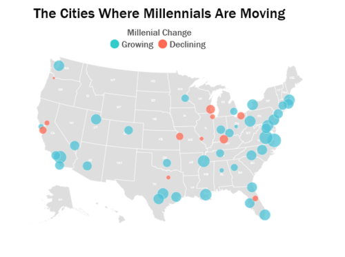 The 25 cities where millennials are moving