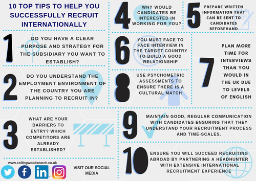 10 top tips to help you successfully recruit internationally