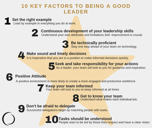 10 Key factors to being a good leader