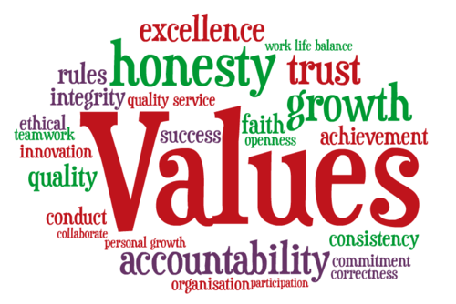 Personal values and corporate influence