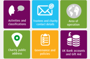 Charities must check and update their information