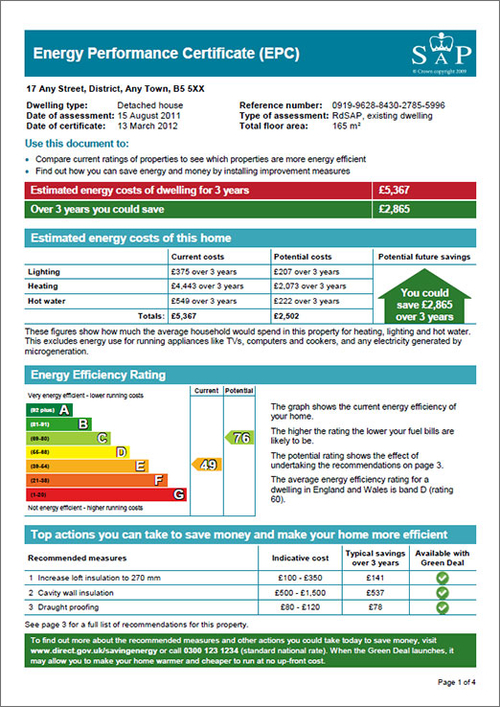 New Minimum Energy Efficiency Standards from April 2018