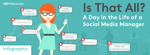 The Role of a Social Media Manager