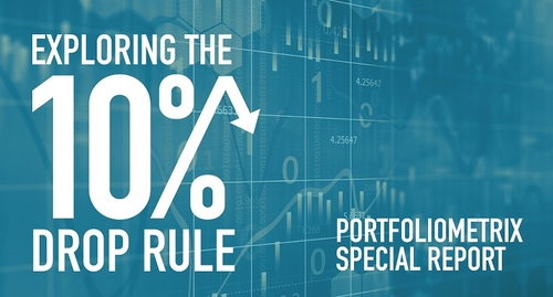 MiFID II reporting and the 10 per cent rule