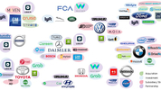 Changing the landscape of the automotive industry