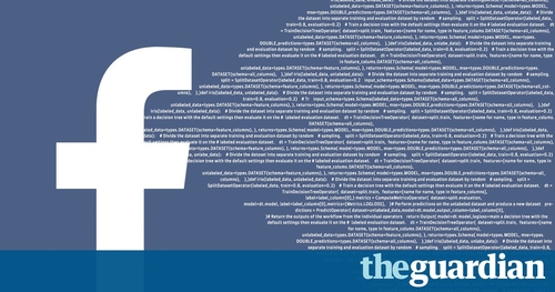 Are Facebook algorithms killing off your Free Will?