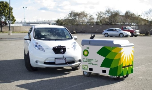 BP to test mobile electric vehicle chargers in the UK  (Dud?)