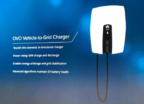 OVO Energy unveils domestic V2G charger in suite of new products