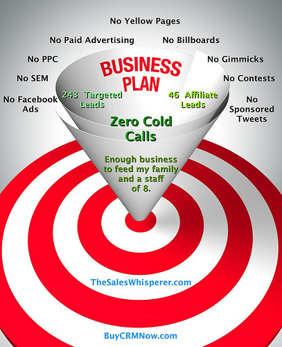 Do I have to write a business plan?