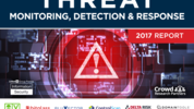 New Cyber Security Study Reveals Companies are Losing Ground Against Rising Threats