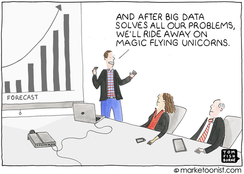 Big Data promises