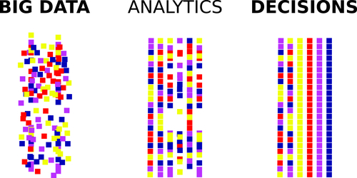The Big Data Conundrum