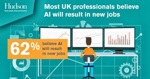 AI To Transform The Job Market Or Not?