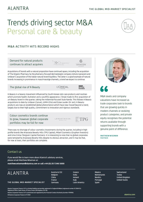 Strong M&A activity continues in the Personal care and Beauty sector