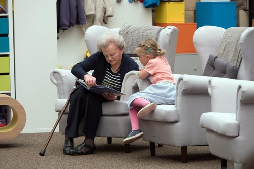 Living at home vs. residential care for the elderly