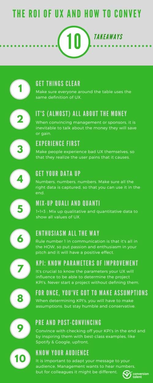 The ROI of UX and how to convey