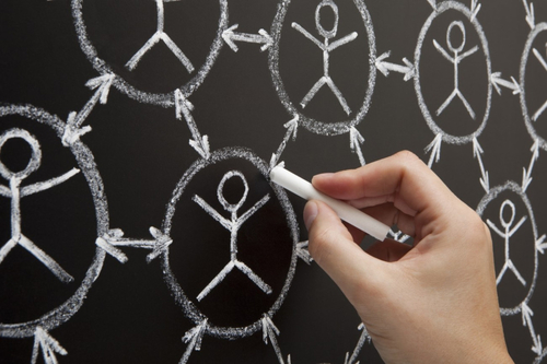 Innovation: it's defined by your org chart