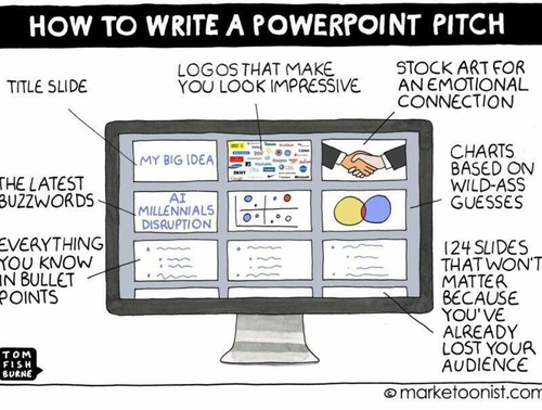 The Powerpoint Pitch is Dead