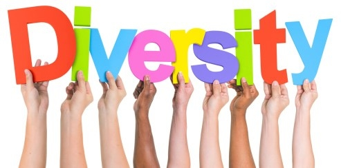Diversity & Inclusion and the benefits a business can reap.
