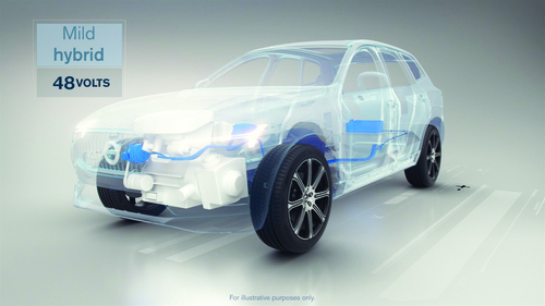 Will the rise of electronic vehicles disrupt your supply chain?