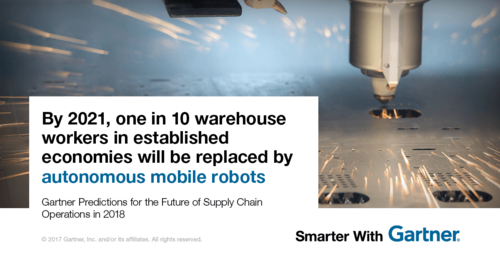 Future of Supply Chain Operations in 2018