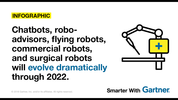Welcome to the dawn of the automation age