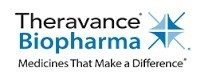 Theravance Appoints Theodore Witek as Senior Vice President, Clinical and Medical Affairs,  Respiratory