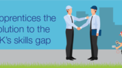 Apprentices – the solution to the UK's skills gap
