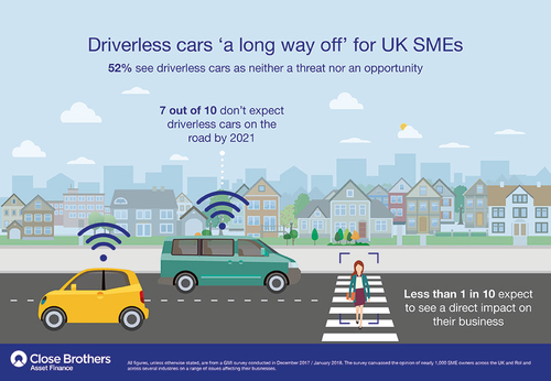 Are driverless cars a long way off?