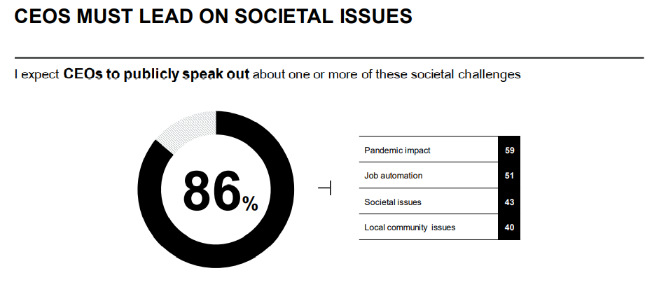 Edelman Trust Barometer - people want to hear from CEOs