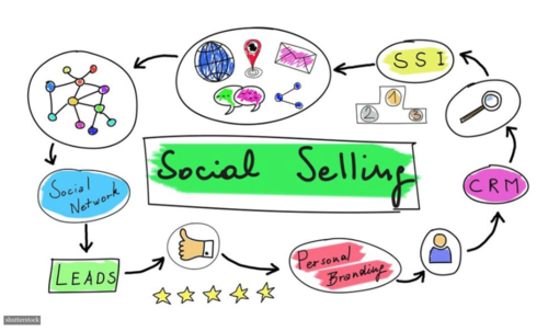 3 Ways Social Selling Can Supercharge Your Sales Team