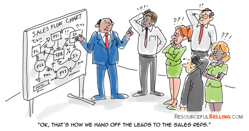 Why handoffs from Sales Development to Sales Reps Fail