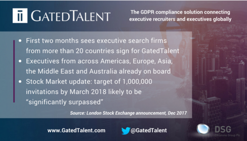 Demand for GatedTalent Surpasses Expectations