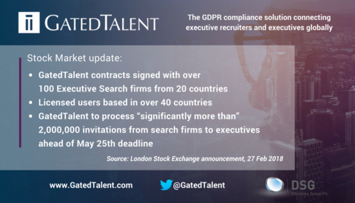 GatedTalent, the GDPR Compliance Platform Connecting Executive Recruiters with Executives Globally, Signs 100th Client Contract