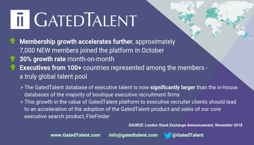 GatedTalent Continues Growth in Member Numbers