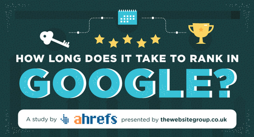 SEO: How long does it take to rank in Google?