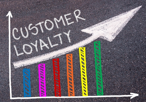How are you measuring your customer experience ?
