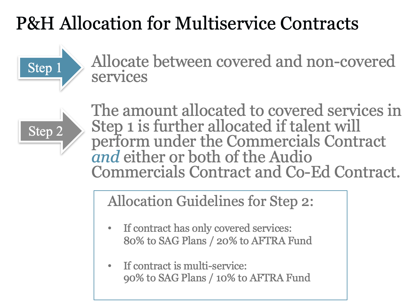 Unpacking the 2019 SAG-AFTRA Commercials Contract (Part 2