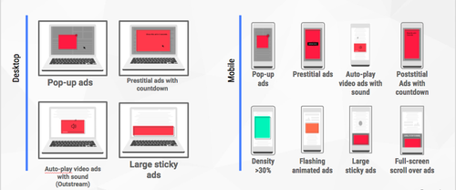 Chrome Ad Blocking of Annoying Ads Begins Today