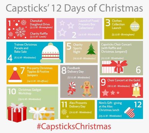 Capsticks 12 Days of Christmas CSR Campaign