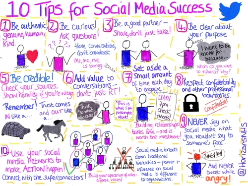 10 Tips for Social Media Success