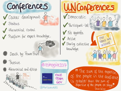 Unconference on 'Future Generations'